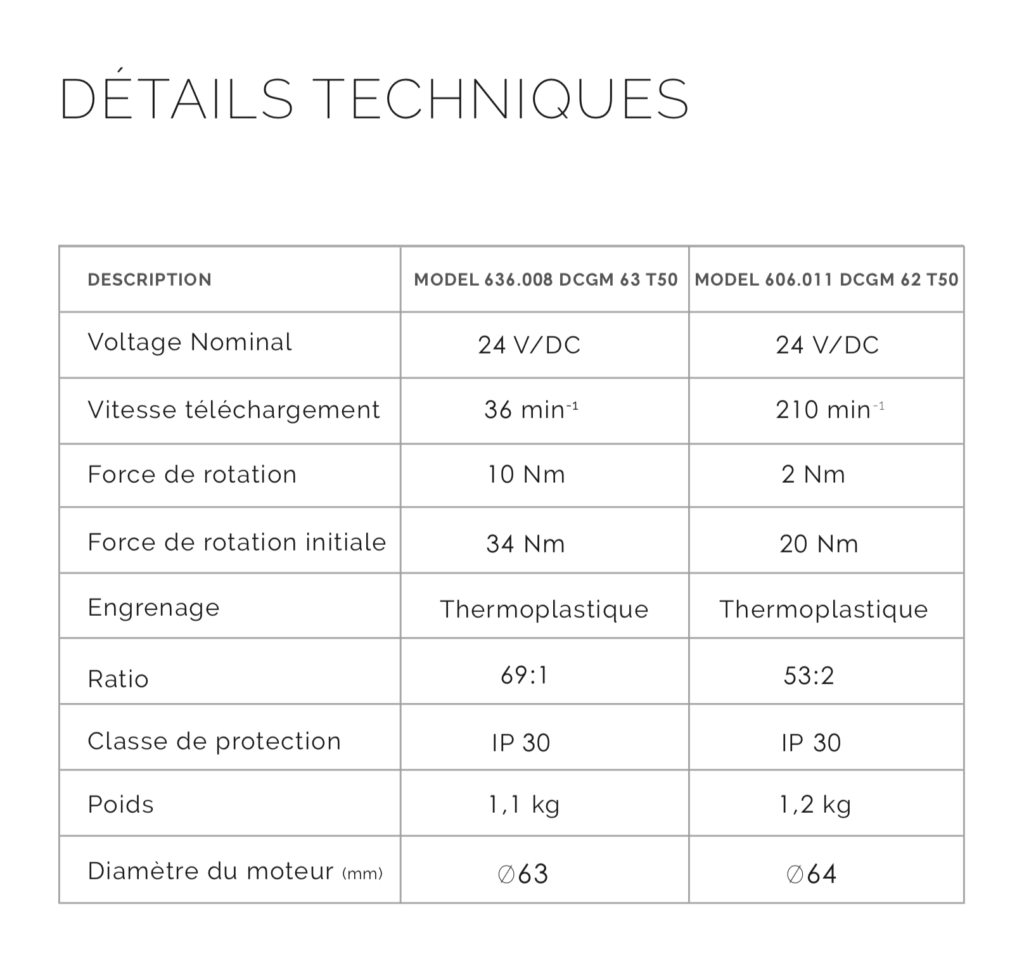 Détails techniques hymotors